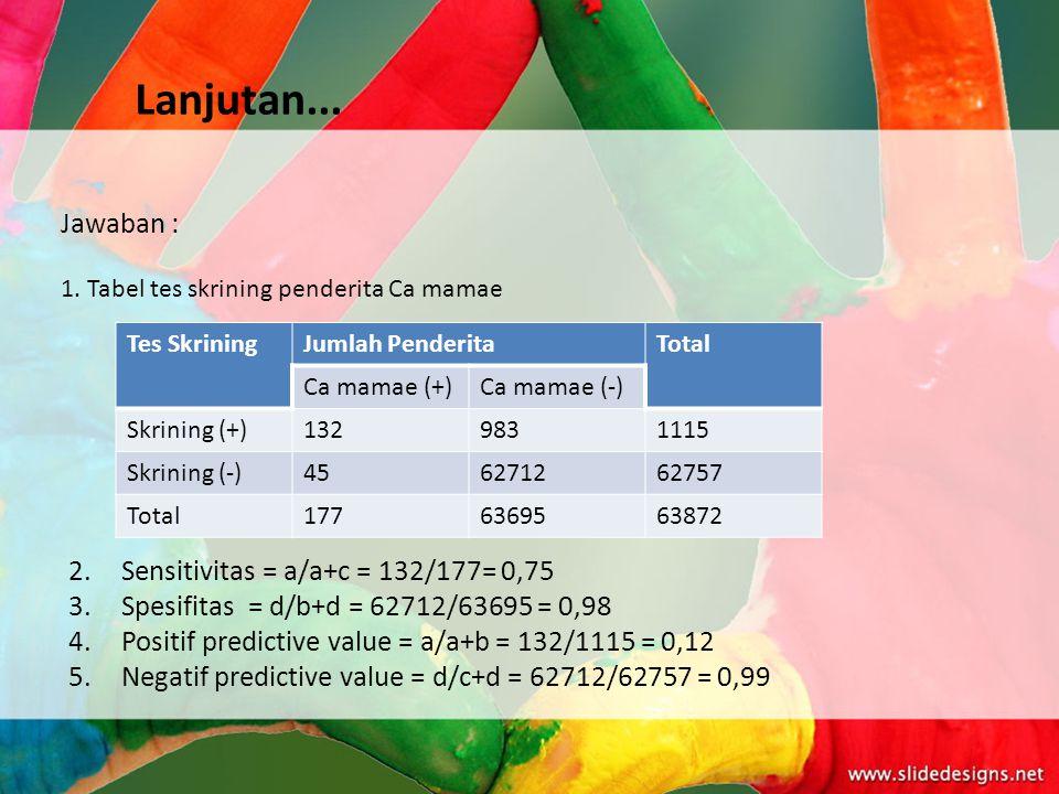 Lanjutan... Jawaban : Sensitivitas = a/a+c = 132/177= 0,75
