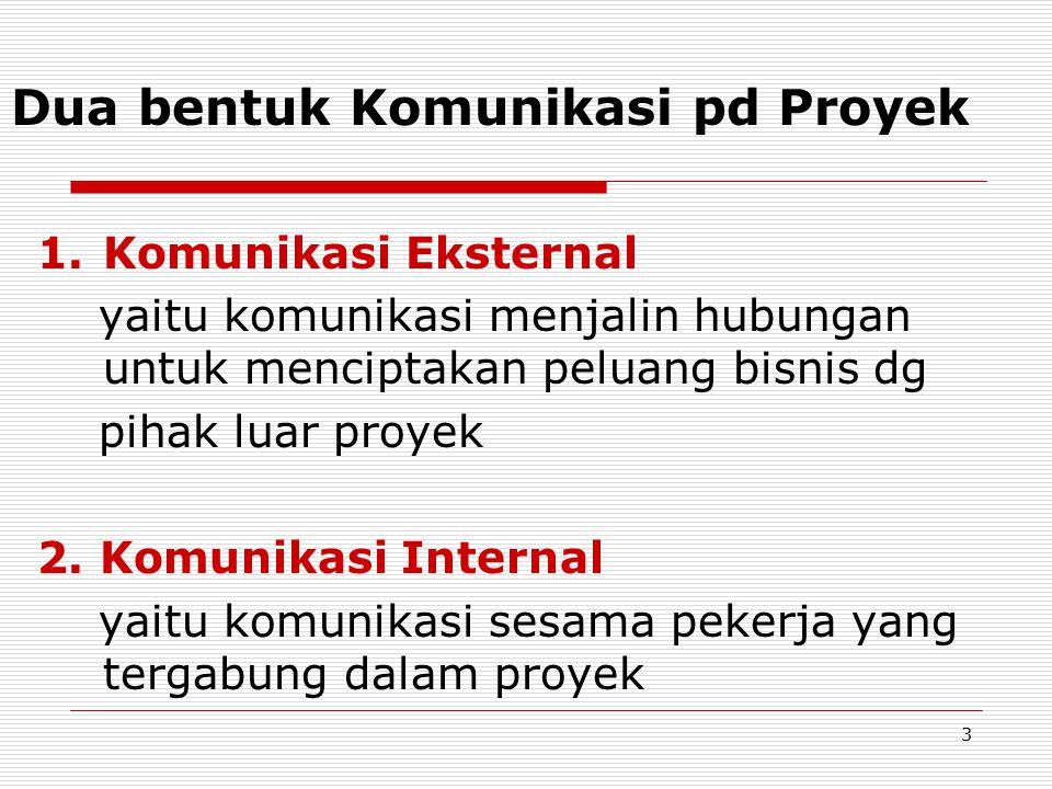 Dua bentuk Komunikasi pd Proyek