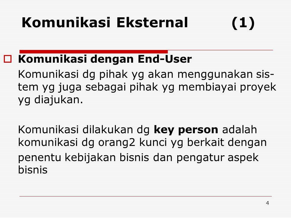 Komunikasi Eksternal (1)