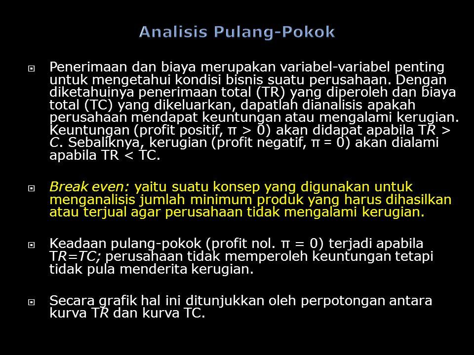 Analisis Pulang-Pokok