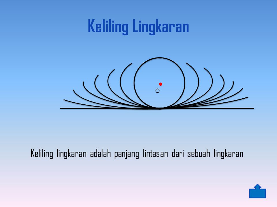 Keliling Lingkaran O Keliling lingkaran adalah panjang lintasan dari sebuah lingkaran