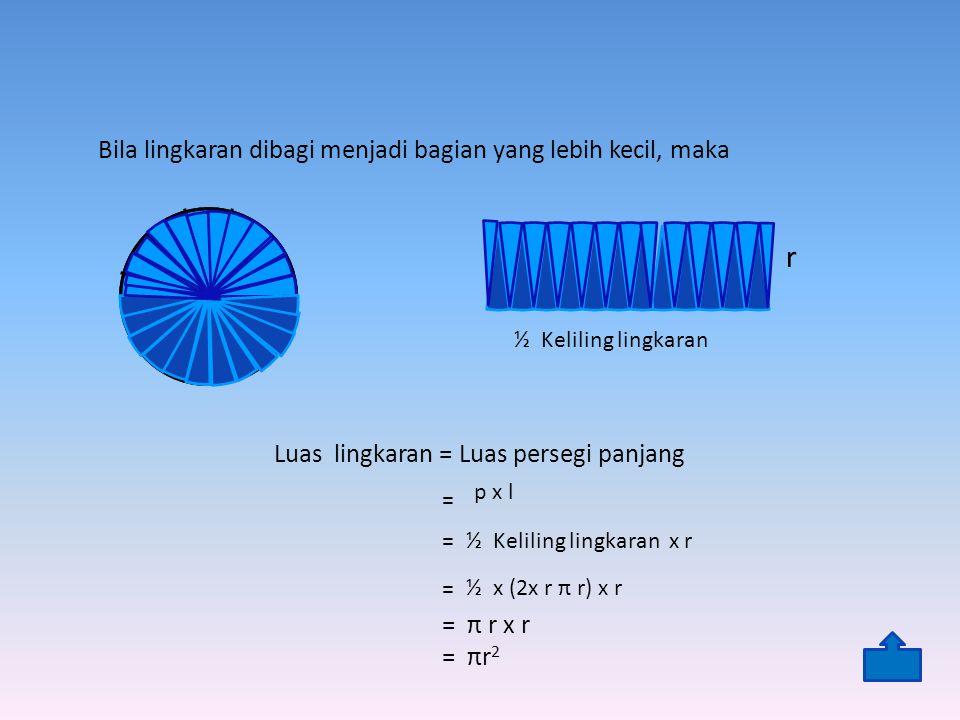 r Bila lingkaran dibagi menjadi bagian yang lebih kecil, maka
