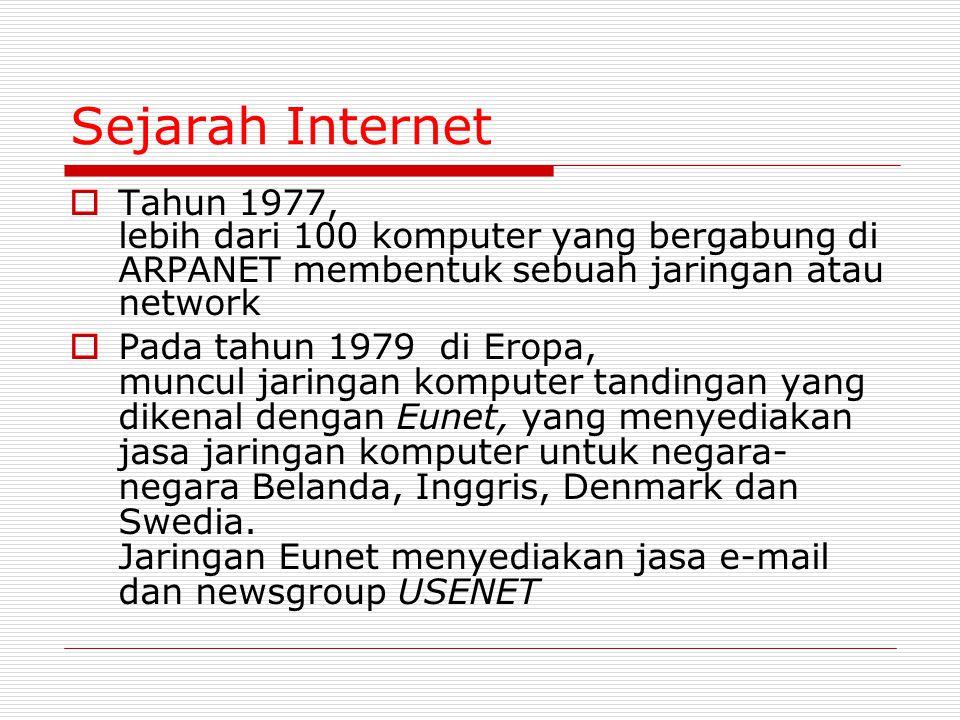 Sejarah Internet Tahun 1977, lebih dari 100 komputer yang bergabung di ARPANET membentuk sebuah jaringan atau network.