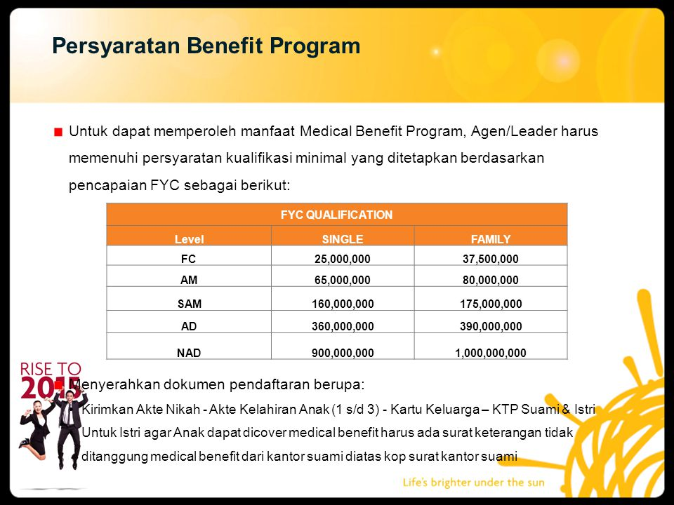 Persyaratan Benefit Program