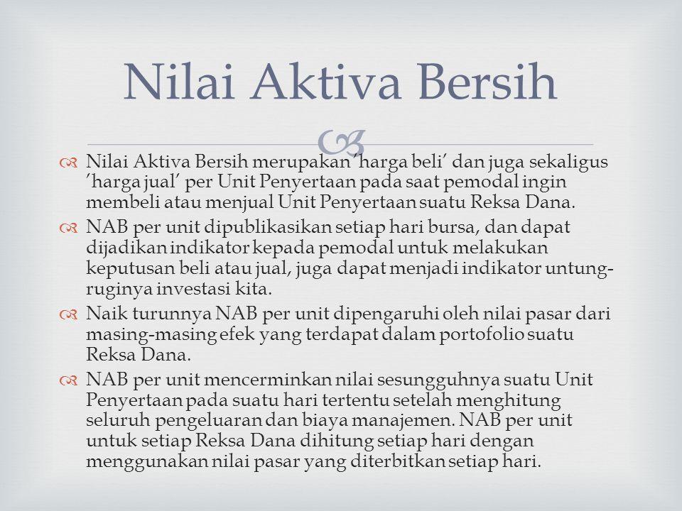 Nilai Aktiva Bersih