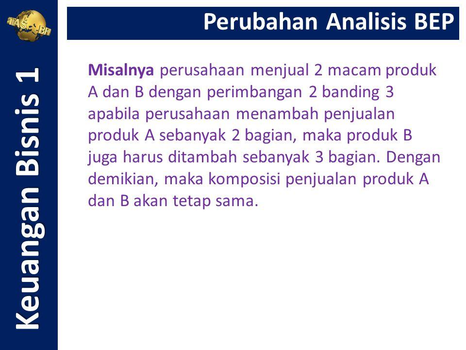 Keuangan Bisnis 1 Perubahan Analisis BEP