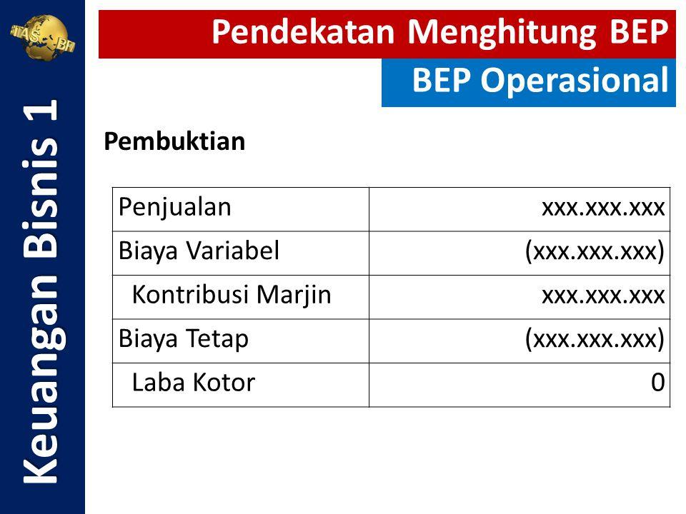 Keuangan Bisnis 1 Pendekatan Menghitung BEP BEP Operasional Pembuktian