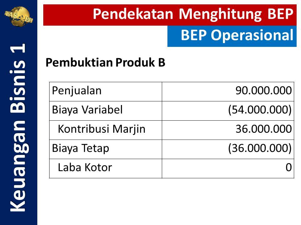 Keuangan Bisnis 1 Pendekatan Menghitung BEP BEP Operasional