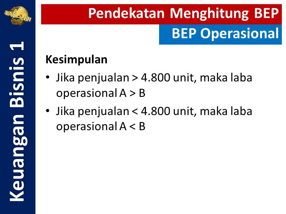 Keuangan Bisnis 1 Pendekatan Menghitung BEP BEP Operasional Kesimpulan