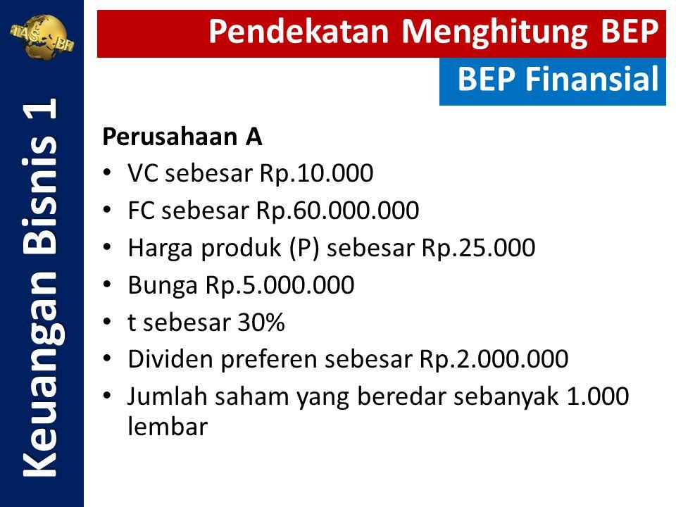 Keuangan Bisnis 1 Pendekatan Menghitung BEP BEP Finansial Perusahaan A