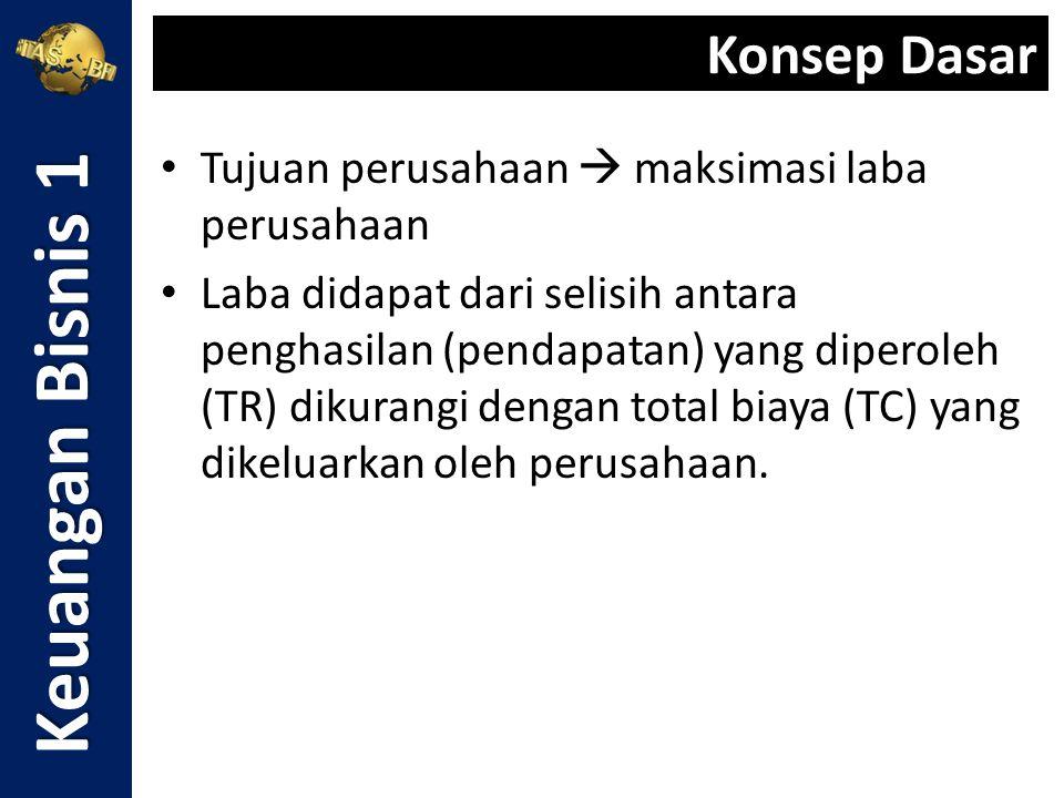 Keuangan Bisnis 1 Konsep Dasar
