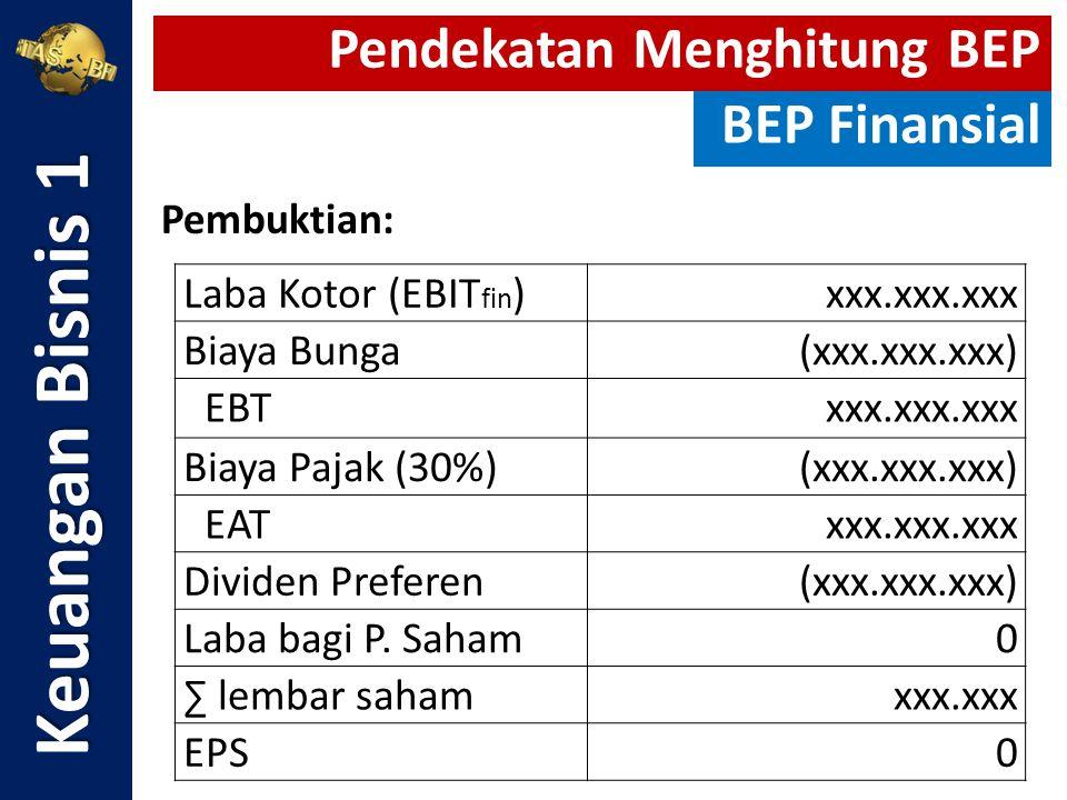 Keuangan Bisnis 1 Pendekatan Menghitung BEP BEP Finansial Pembuktian: