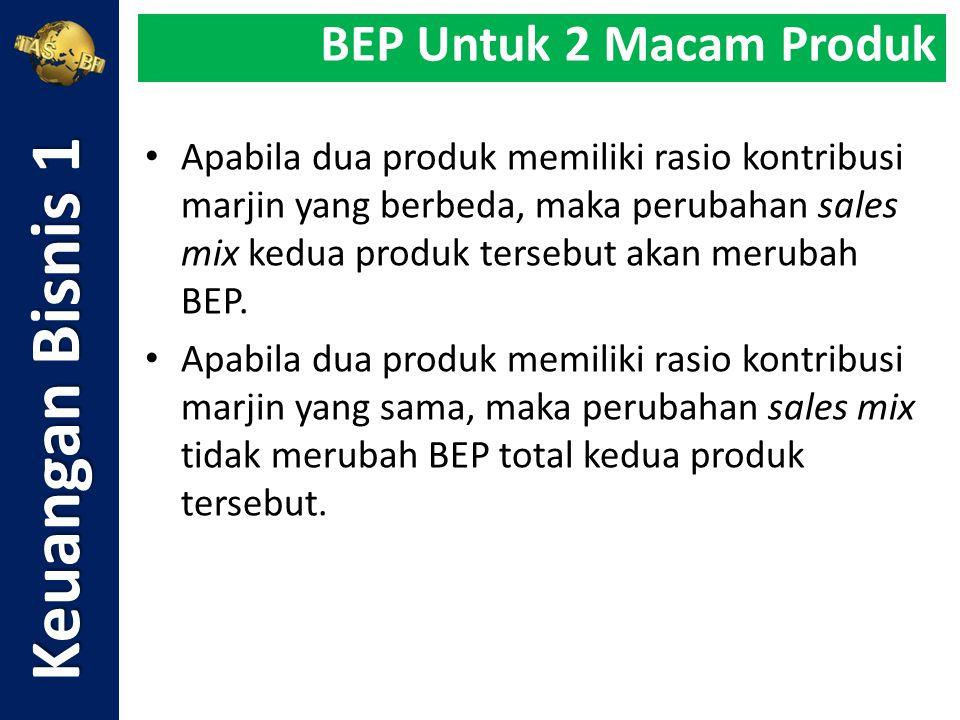 Keuangan Bisnis 1 BEP Untuk 2 Macam Produk