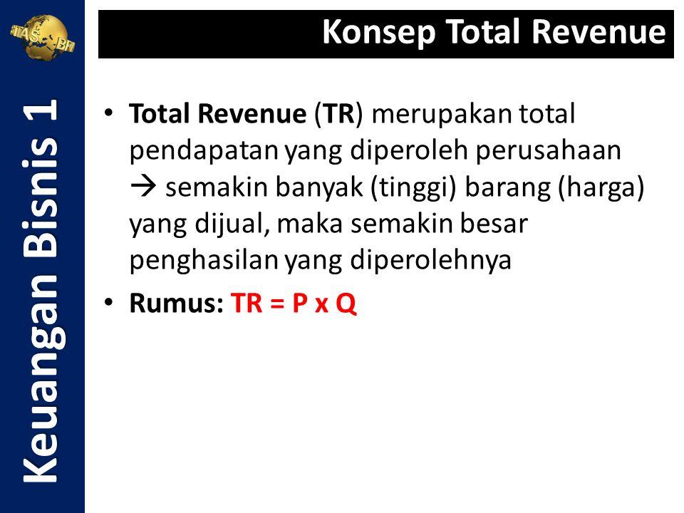 Keuangan Bisnis 1 Konsep Total Revenue