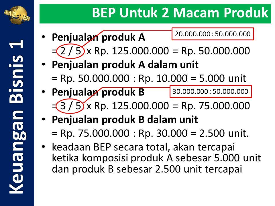 Keuangan Bisnis 1 BEP Untuk 2 Macam Produk Penjualan produk A