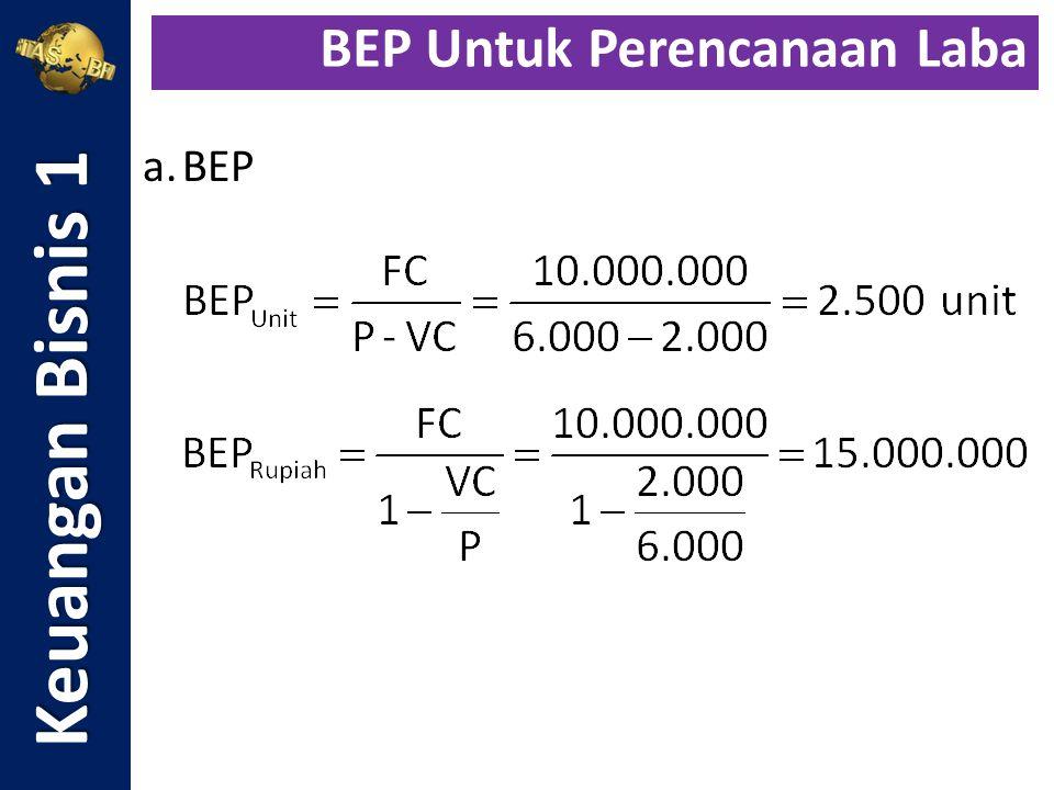 Keuangan Bisnis 1 BEP Untuk Perencanaan Laba a. BEP