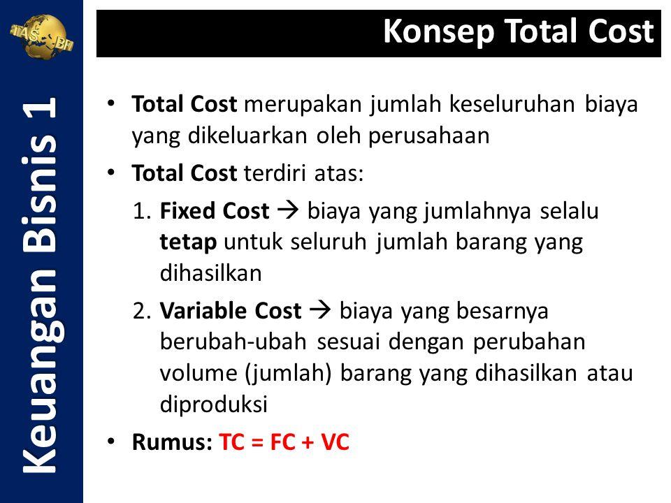 Keuangan Bisnis 1 Konsep Total Cost