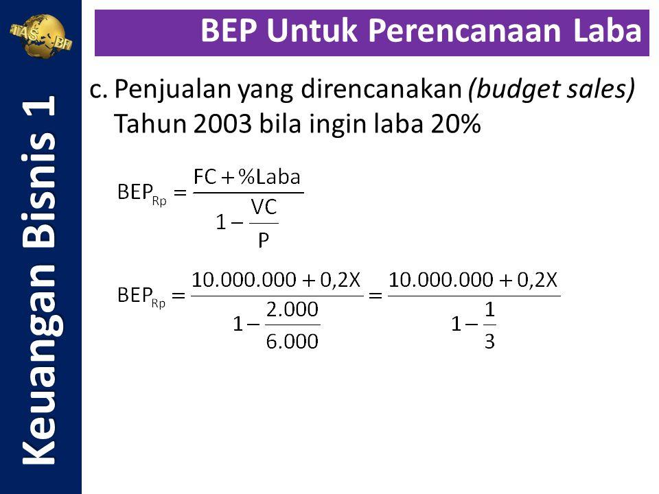 Keuangan Bisnis 1 BEP Untuk Perencanaan Laba