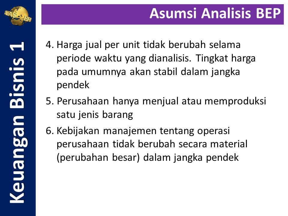 Keuangan Bisnis 1 Asumsi Analisis BEP