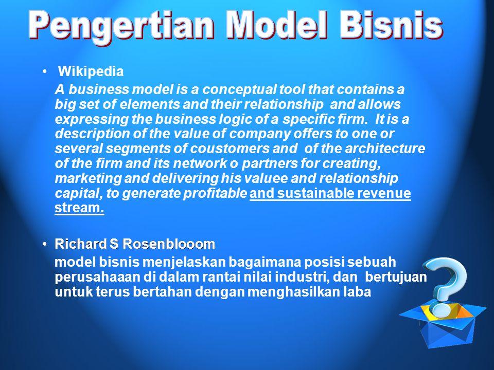 Pengertian Model Bisnis