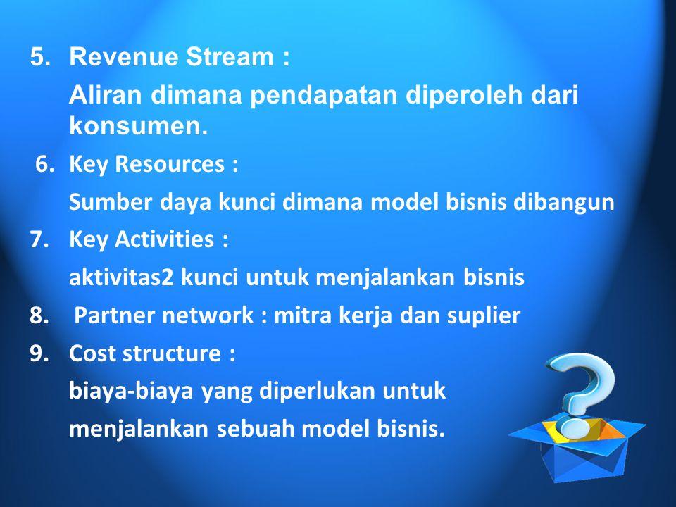 Revenue Stream : Aliran dimana pendapatan diperoleh dari konsumen. 6. Key Resources : Sumber daya kunci dimana model bisnis dibangun.