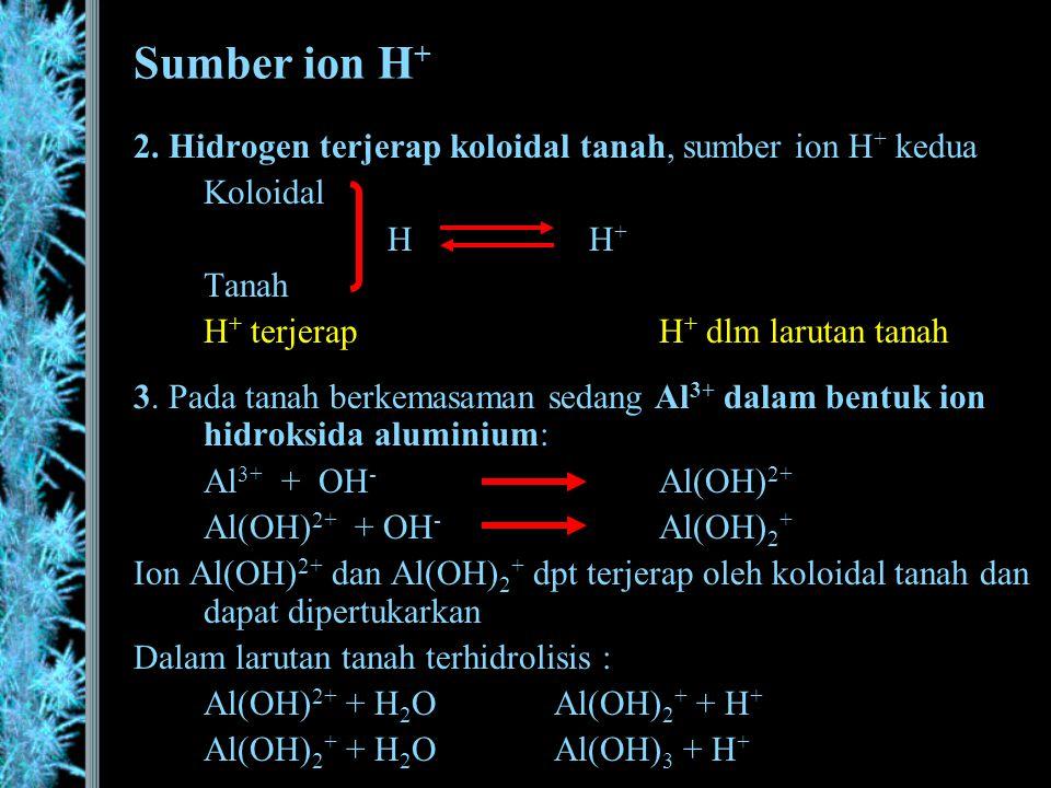 Sumber ion H+ 2. Hidrogen terjerap koloidal tanah, sumber ion H+ kedua