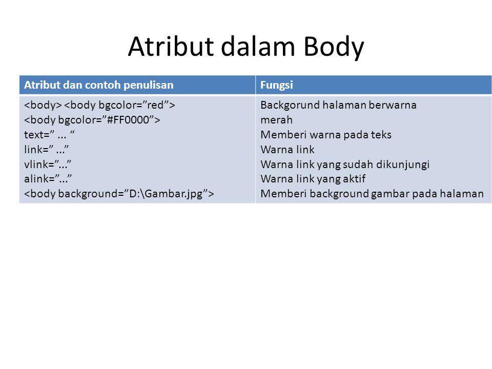 Atribut dalam Body Atribut dan contoh penulisan Fungsi