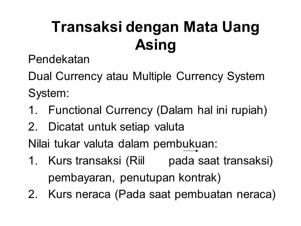 Transaksi dengan Mata Uang Asing