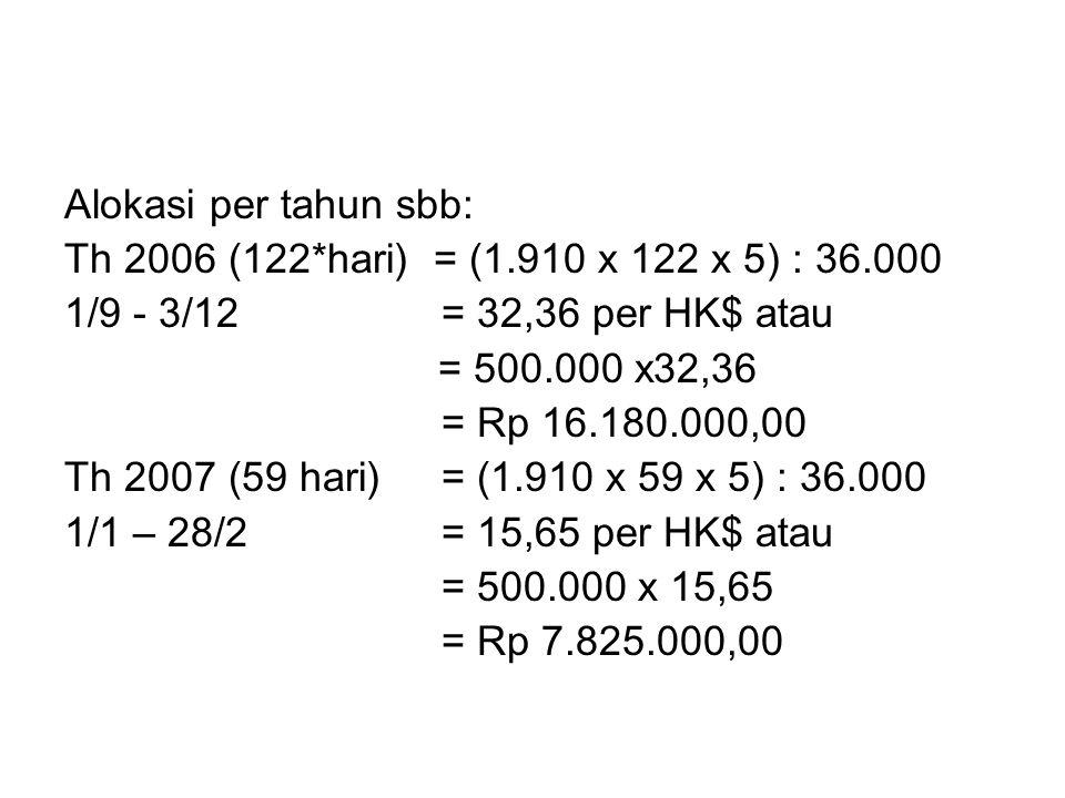 Alokasi per tahun sbb: Th 2006 (122*hari) = (1.910 x 122 x 5) : 36.000. 1/9 - 3/12 = 32,36 per HK$ atau.