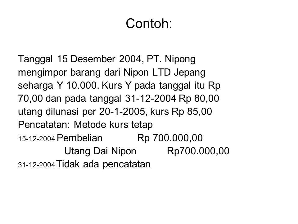 Contoh: Tanggal 15 Desember 2004, PT. Nipong