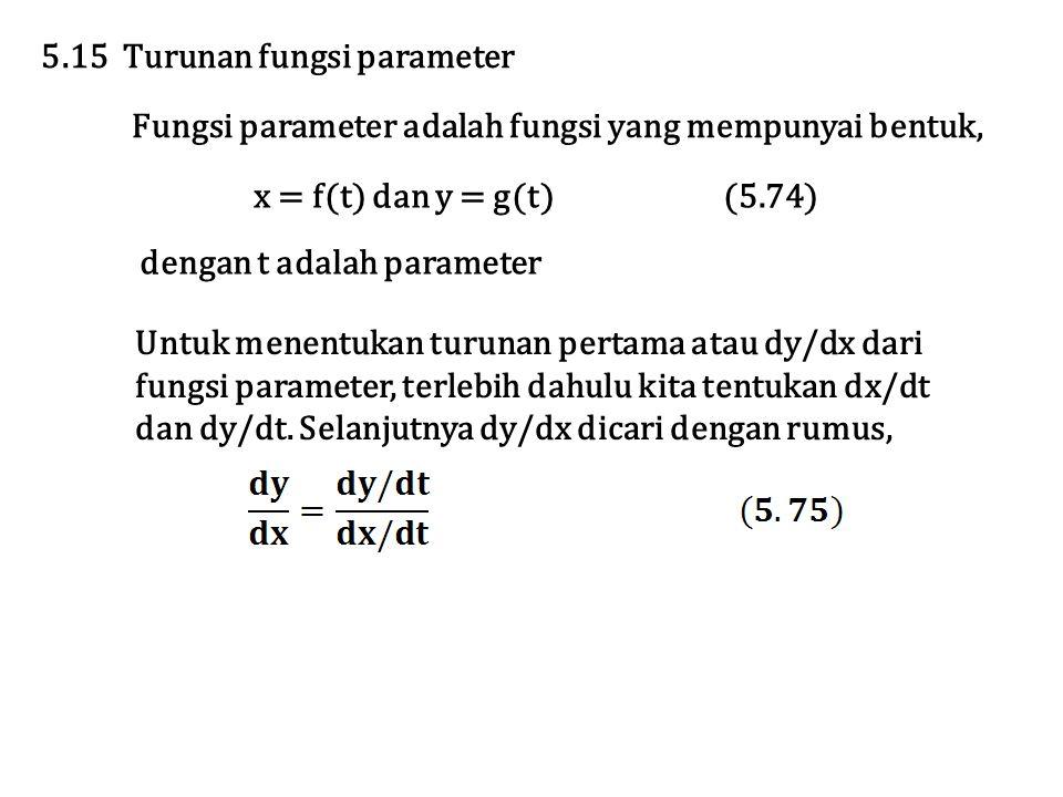 5.15 Turunan fungsi parameter