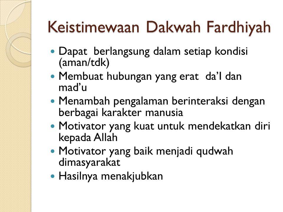 Keistimewaan Dakwah Fardhiyah