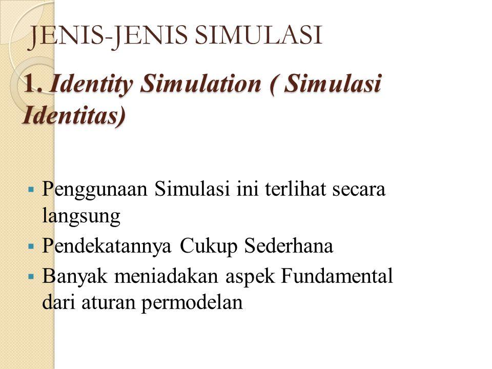 1. Identity Simulation ( Simulasi Identitas)