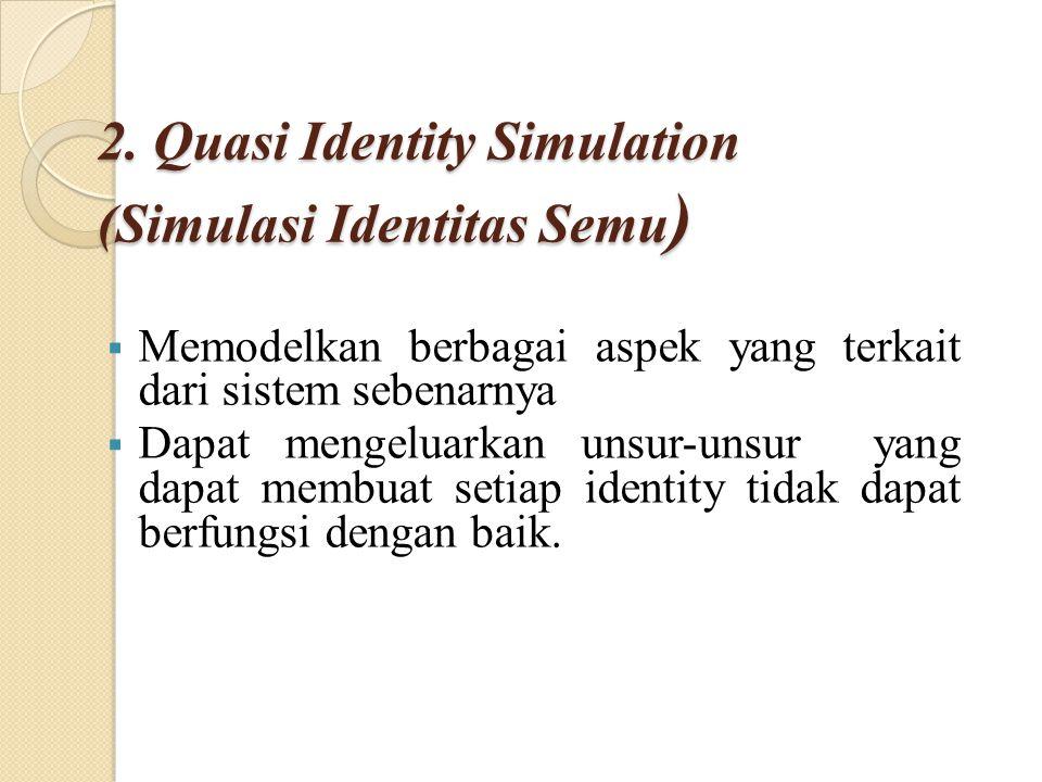 2. Quasi Identity Simulation (Simulasi Identitas Semu)
