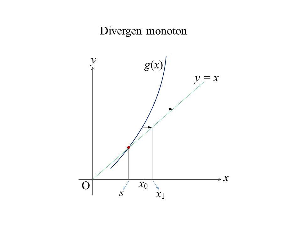 Divergen monoton y g(x) y = x  x x0 O s x1