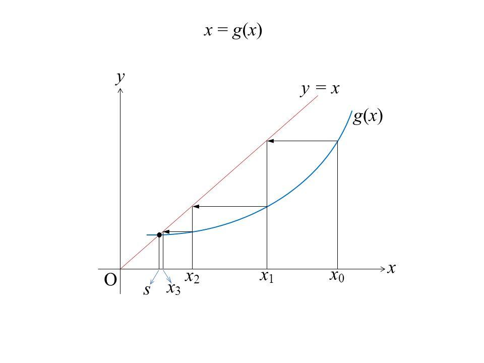 x = g(x) y y = x g(x)  x x2 x1 x0 O s x3