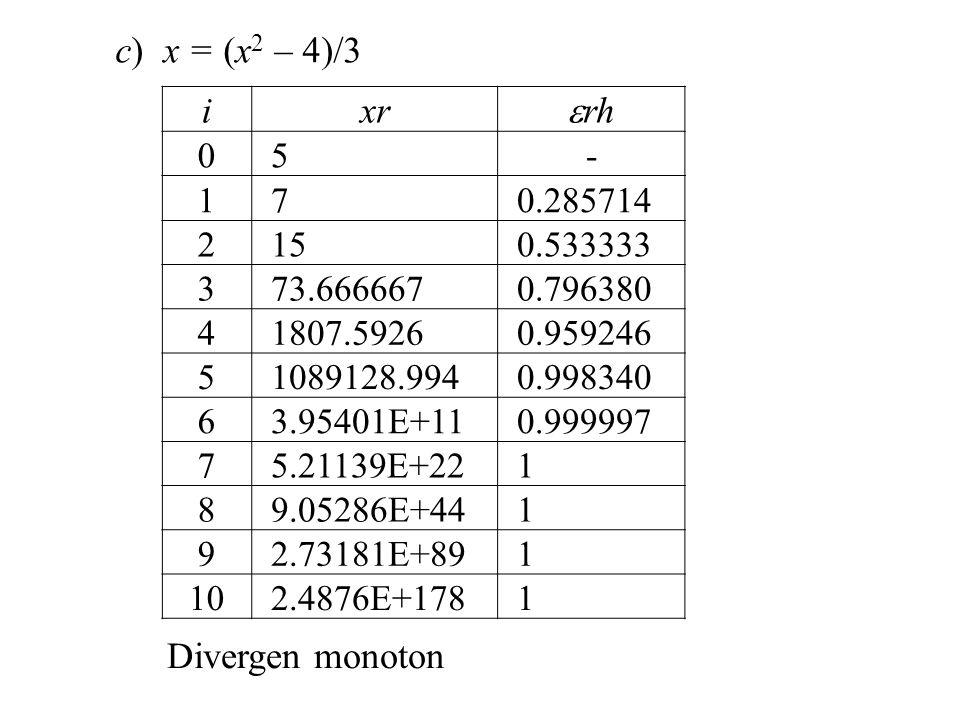 c) x = (x2 – 4)/3 i xr rh Divergen monoton 5 - 1 7 0.285714 2 15