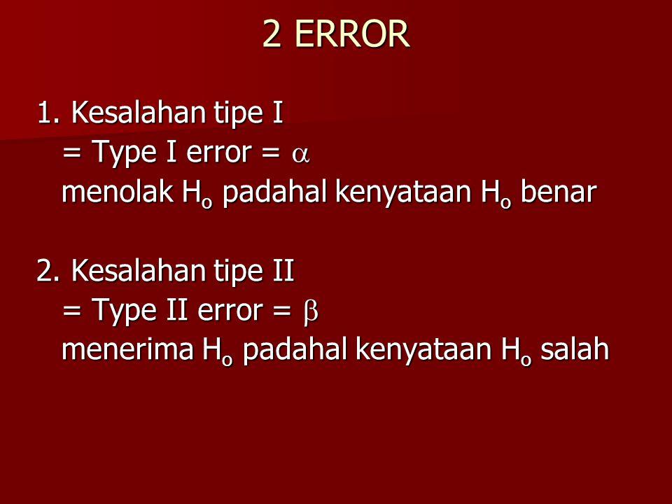 2 ERROR 1. Kesalahan tipe I = Type I error = 