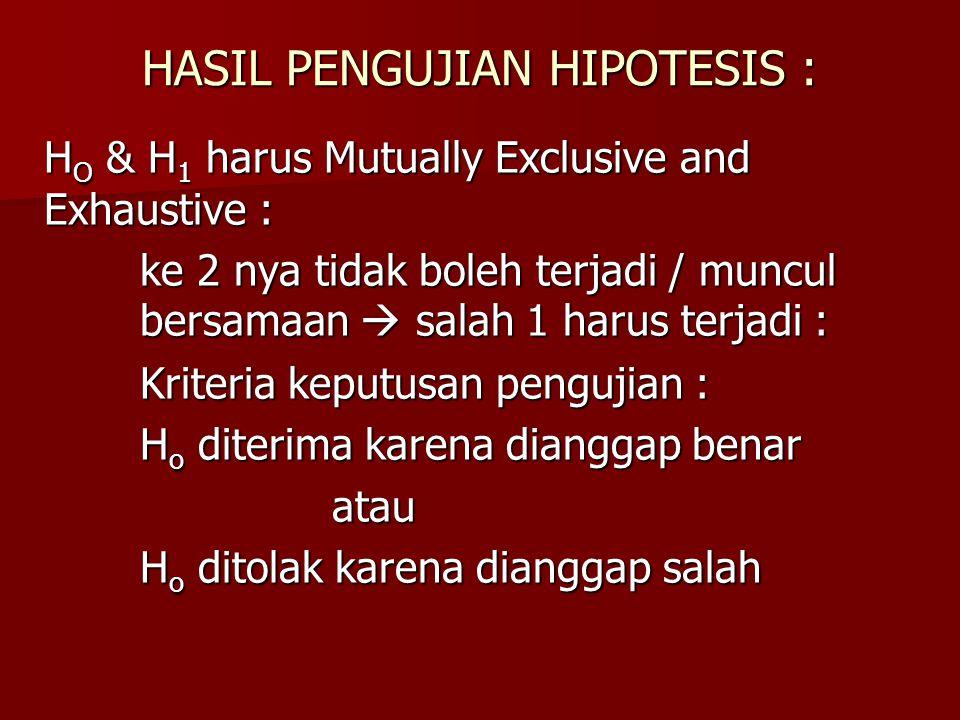 HASIL PENGUJIAN HIPOTESIS :