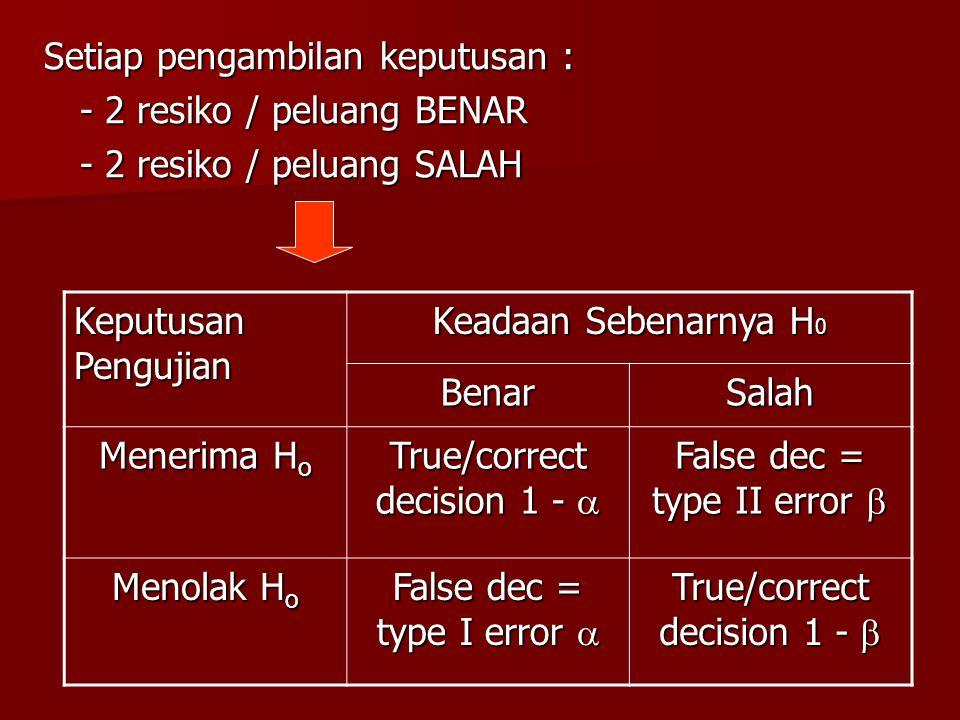 Setiap pengambilan keputusan : - 2 resiko / peluang BENAR