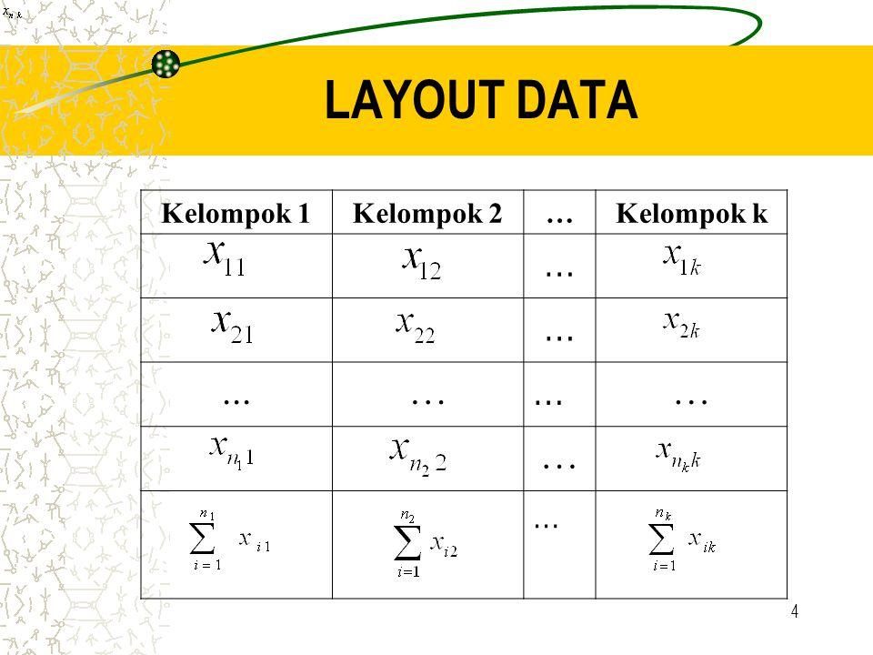 LAYOUT DATA Kelompok 1 Kelompok 2 … Kelompok k ...