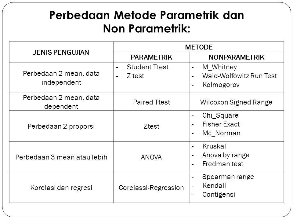 Perbedaan Metode Parametrik dan