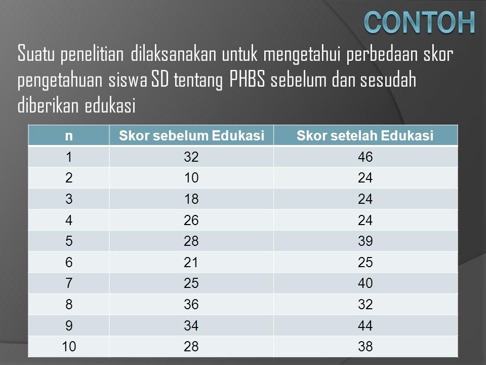 Suatu penelitian dilaksanakan untuk mengetahui perbedaan skor pengetahuan siswa SD tentang PHBS sebelum dan sesudah diberikan edukasi