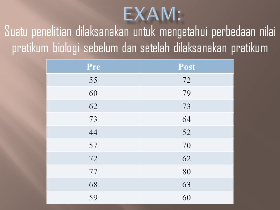 Exam: Suatu penelitian dilaksanakan untuk mengetahui perbedaan nilai pratikum biologi sebelum dan setelah dilaksanakan pratikum.