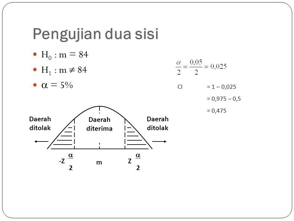 Pengujian dua sisi H0 : m = 84 H1 : m  84  = 5% Daerah ditolak m