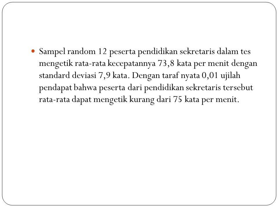 Sampel random 12 peserta pendidikan sekretaris dalam tes mengetik rata-rata kecepatannya 73,8 kata per menit dengan standard deviasi 7,9 kata.