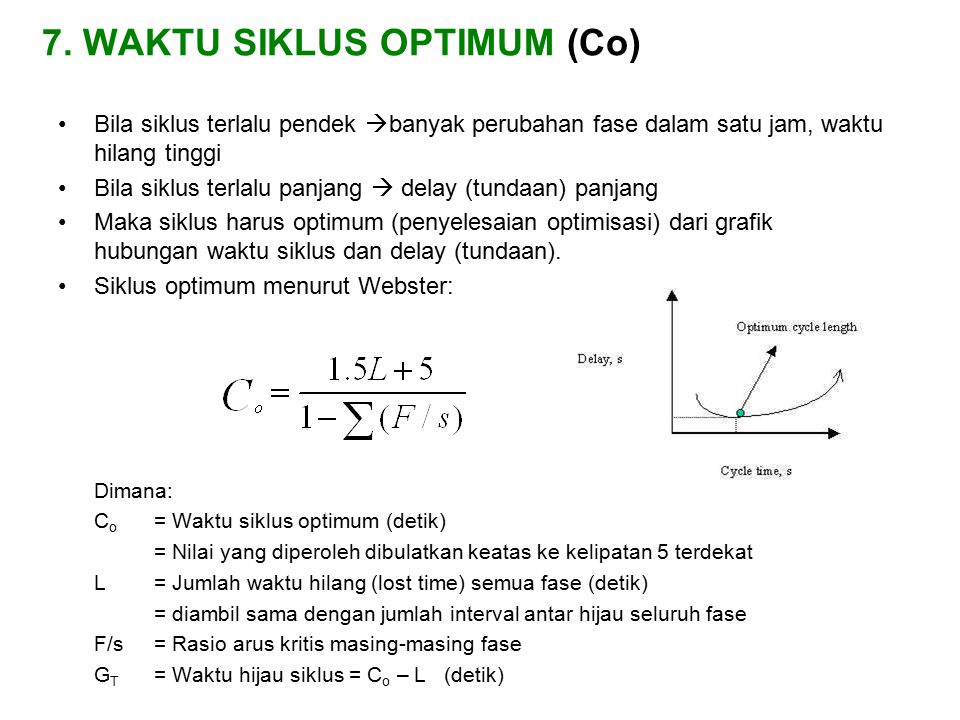 7. WAKTU SIKLUS OPTIMUM (Co)