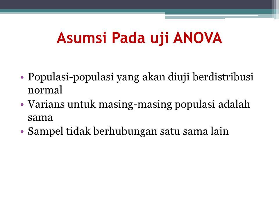 Asumsi Pada uji ANOVA Populasi-populasi yang akan diuji berdistribusi normal. Varians untuk masing-masing populasi adalah sama.