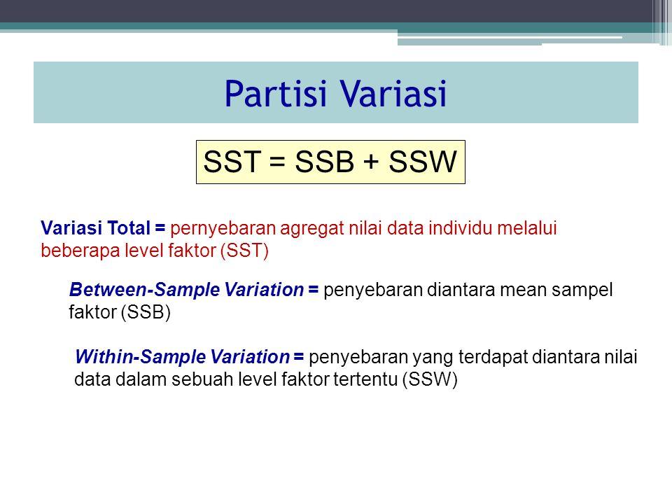 Partisi Variasi SST = SSB + SSW