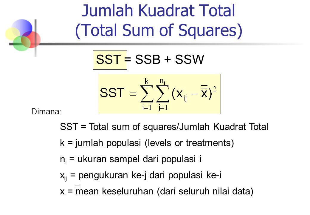 Jumlah Kuadrat Total (Total Sum of Squares)